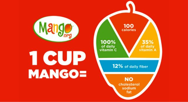 Mango Facts And Information In Hindi