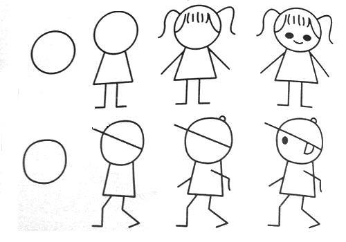 Cara Mudah Menggambar Anak Kecil Untuk Anak-Anak