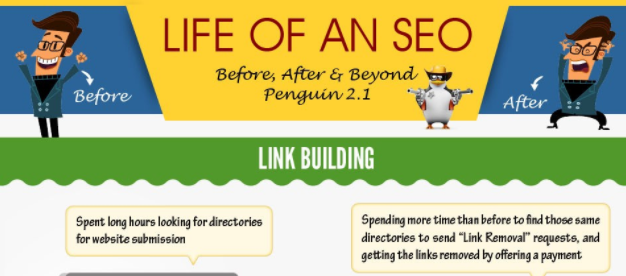 Life Of An SEO: Before, After & Beyond Penguin 2.1 [Infographic]