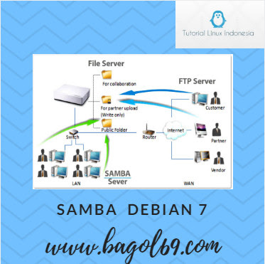 instalasi dan konfigurasi samba server pada debian 7