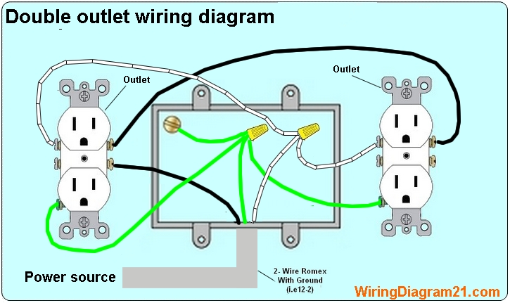 How to wire an electrical outlet wiring diagram house electrical double outlet box wiring diagram in the middle of a run in one box cheapraybanclubmaster Choice Image