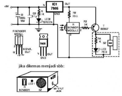 sensor infra red ( sensor remote kontrol )