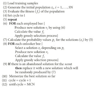 https://www.researchgate.net/figure/256190328_fig2_Pseudo-code-of-the-ABC-algorithm-24