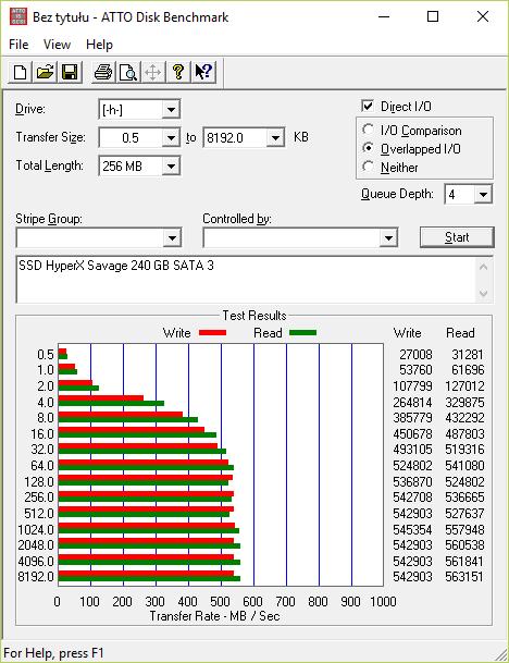 HyperX Savage 240 GB w teście ATTO Disk Benchmark