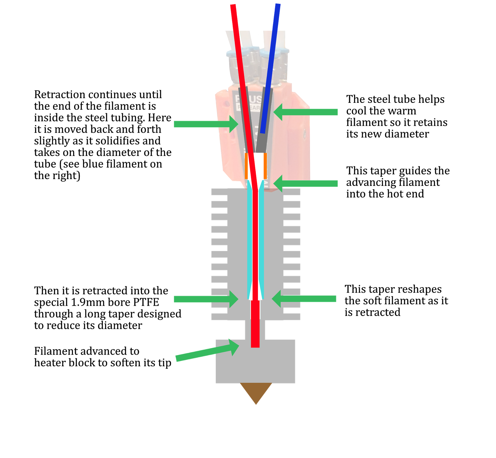 hight resolution of prusa mm detail png