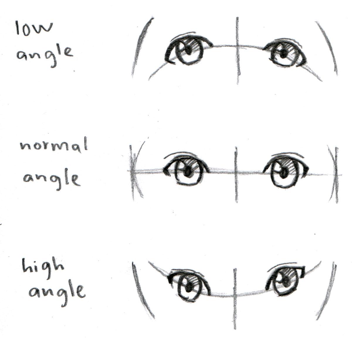 Johnnybro S How To Draw Manga How To Draw Manga Eyes