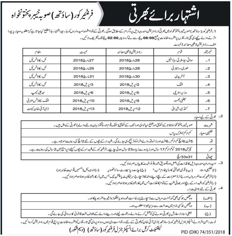 Jobs In Frontier Corps KPK March 2018