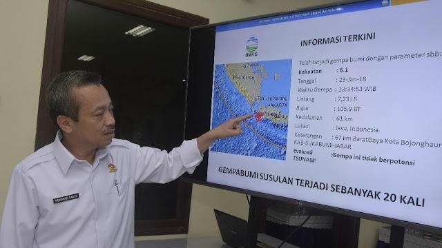 BMKG Cek Dentuman di Sukabumi, Sumbernya Masih Misterius