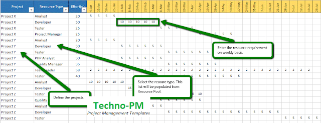 capacity planning excel template, capacity planning excel