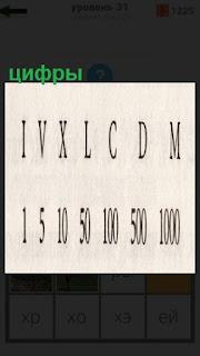 записаны на бумаге римские цифры и обычные