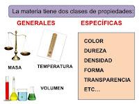 http://image.slidesharecdn.com/presentacinmateriaenerga-100530132711-phpapp02/95/presentacin-para-quinto-primaria-cono-6-728.jpg?cb=1275226811