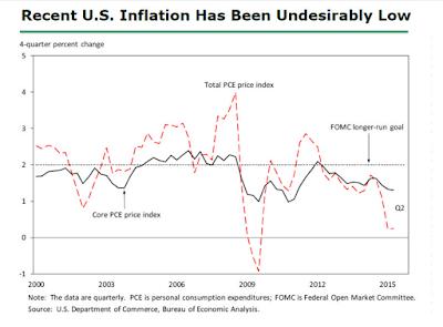 Zinssatz, mit dem die Zahlungsreihen diskontiert werden, geschehen. Der inflationsbereinigte Zinssatz wird als realer Zinssatz (real rate of return) bezeichnet.