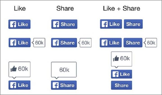 How to Add Facebook Like Button In Blogger