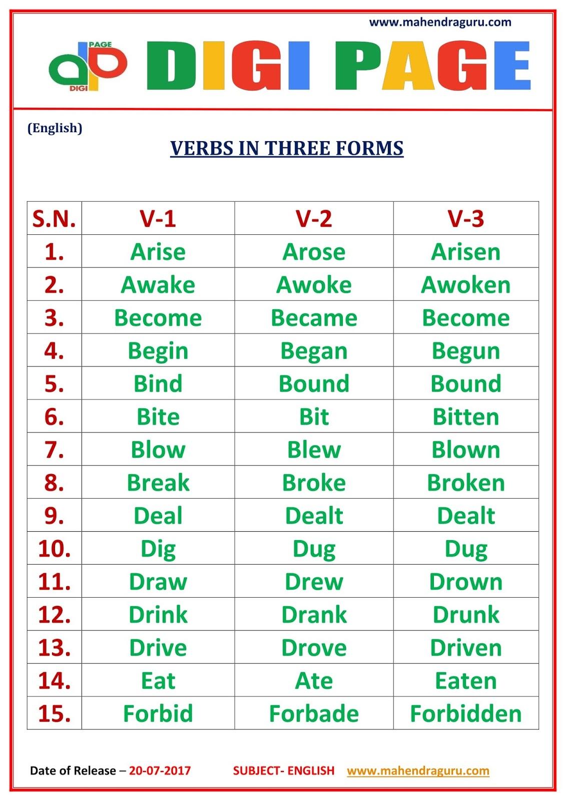 Verb Forms Pdf