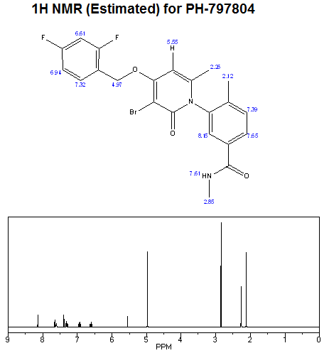 Estimated NMR for PH-797804