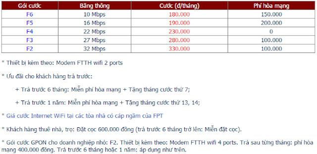 Lắp Đặt Internet FPT Phường Bình Trưng Tây 1