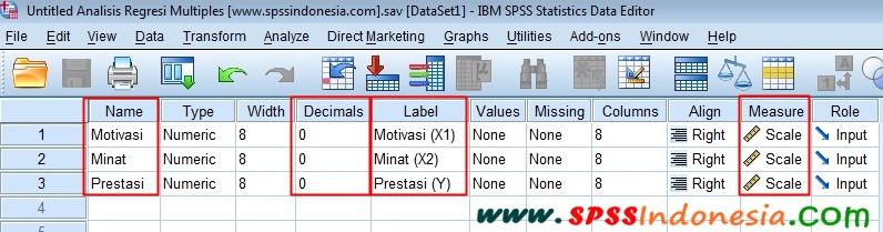 Cara Melakukan Analisis Regresi Multiples (Berganda) dengan SPSS