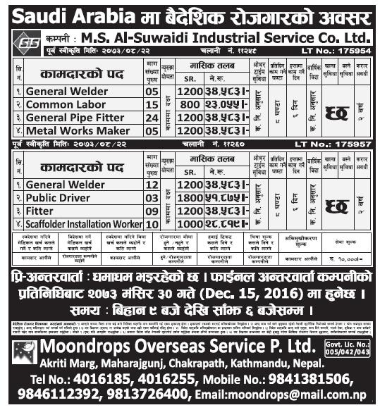 Jobs in Saudi Arabia for Nepali, Salary Rs 51,875