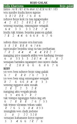 Not Angka Pianika Lagu  Bojo Galak - Nella Kharisma
