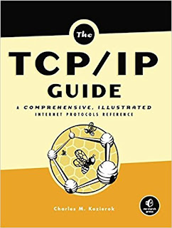Difference between TCP and UDP in Java | Java67