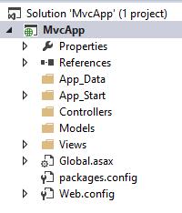 Empty ASP.NET MVC project