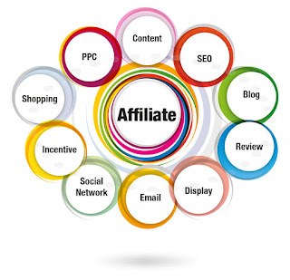 Click Here To Learn About Affiliate Marketing