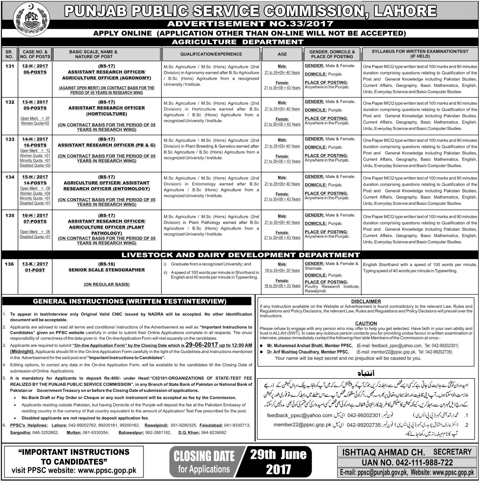 PPSC Officers  Jobs  in Punjab Public Service Commission  11 June 2017
