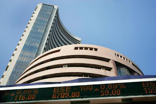 Equity Tips Today | Trade Nivesh