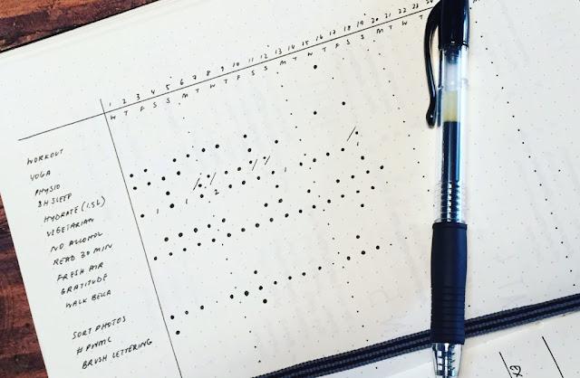 7 pomysłów na habit tracker w bullet journalu