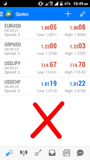 forex broker fixed spread