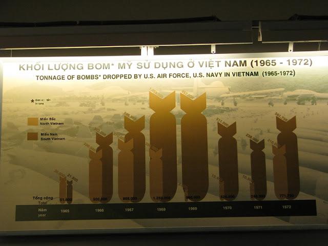 war remnants museum ho chi minh vietnam