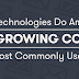 Top Web Technologies Used by American Companies [Infographic]