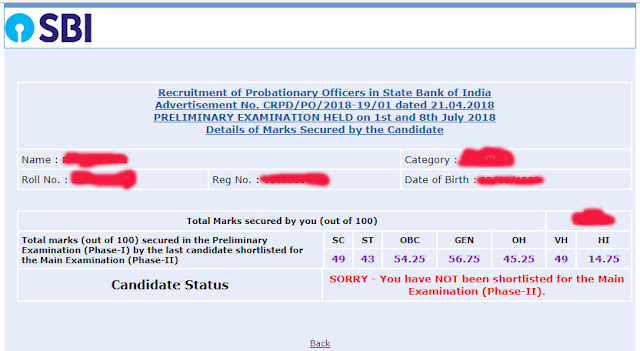 SBI PO 2018 Score Card  and Cut Off Released
