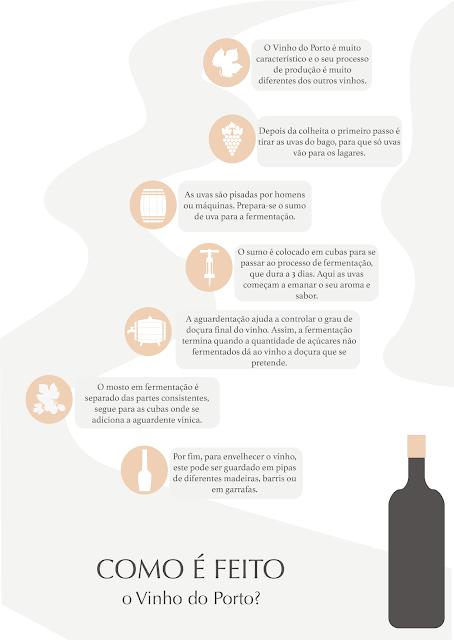 gastronomia, Porto, Portugal, Português, uvas, vinho, Vinho do Porto