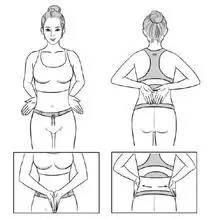 實用!改善脾胃虛寒的8個有效法(便秘)