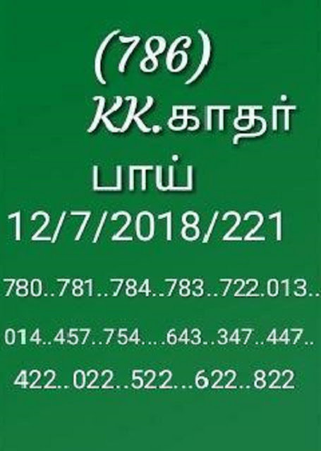 kerala lottery abc final guessing karunya plus KN-221 on 12-07-2018 by KK