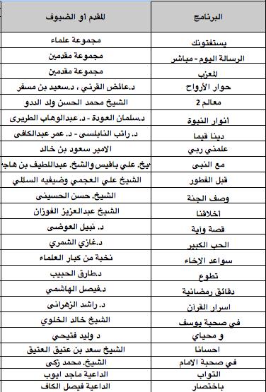 برامج قناة الرسالة