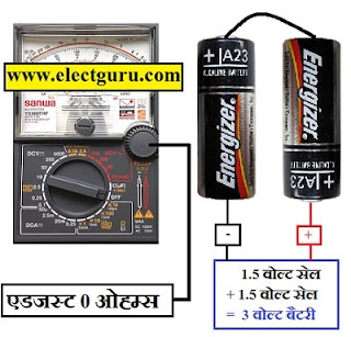 Parts of analog multimeter and 1.5v battery