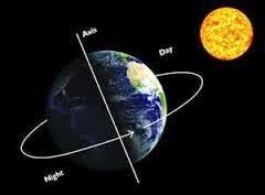 Dampak Rotasi Dan Revolusi Bumi Dan Bulan Bagi Kehidupan Dibumi