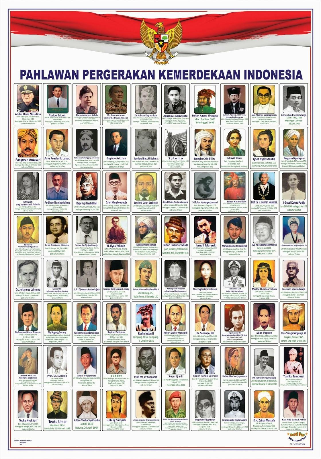 Daftar Pahlawan Pergerakan Indonesia