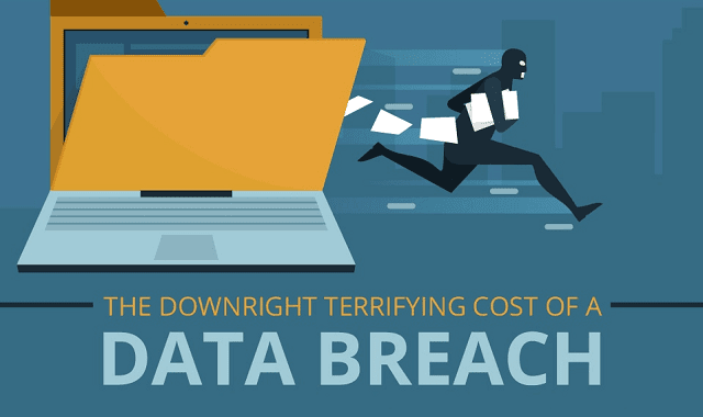 The Downright Terrifying Cost of a Data Breach