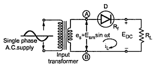 Half Wave Rectifier : Part1 ~ your electrical home