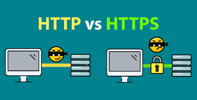 HTTP vs HTTPS - Migrate your Blogger Blog from http to https with Custom Domain Name