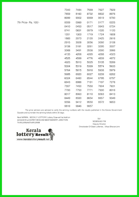 KERALA-LOTTERY-RESULTS-TODAY-15-02-2019-Nirmal-NR-108