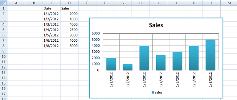 Create charts in Excel using Java (Apache POI) | ProgrammingFree