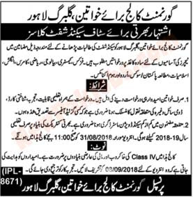 Vacancies In Govt College For Women Gulberg Lahore