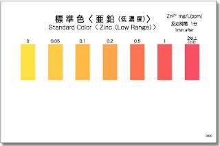 Test thử kẽm (Zn) thang thấp - kiểm tra nhanh hàm lượng kẽm (Zn) thang thấp-test nhanh cod, test nhanh kyoritsu
