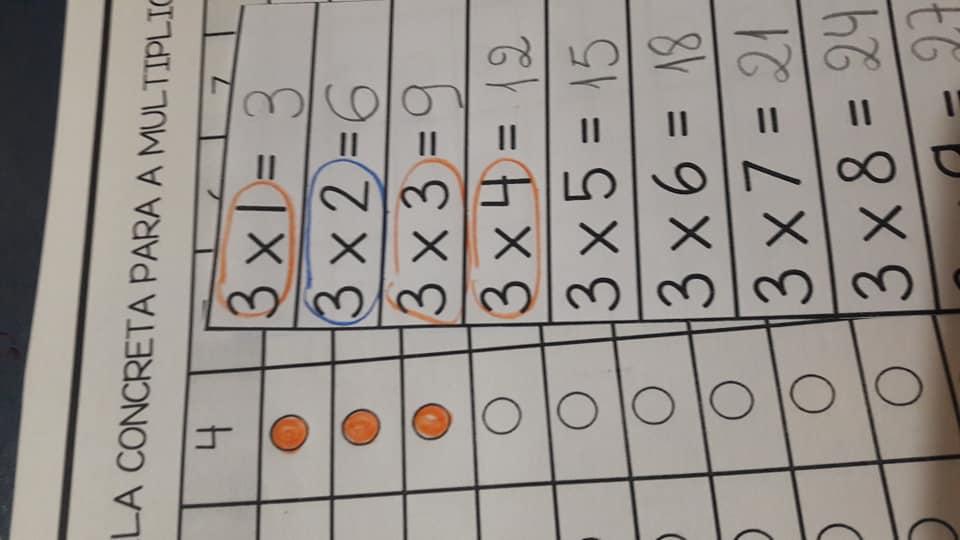56890336_2224649697602469_3758449284282843136_n Tabela para treinar os fatos da multiplicação grátis no blog