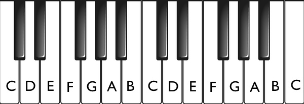 Classical Turtle: Music Theory 101
