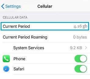 Cara Mudah Melacak Penggunaan Data Seluler di iPhone 5
